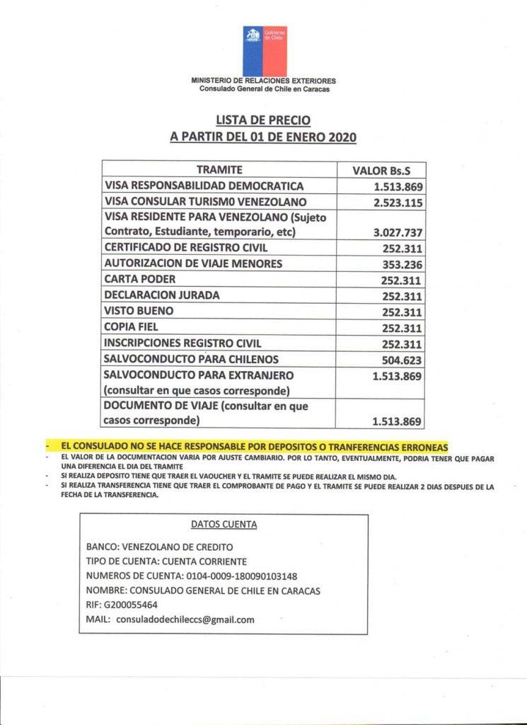 Precio Visa de responsabilidad democrática enero 2020